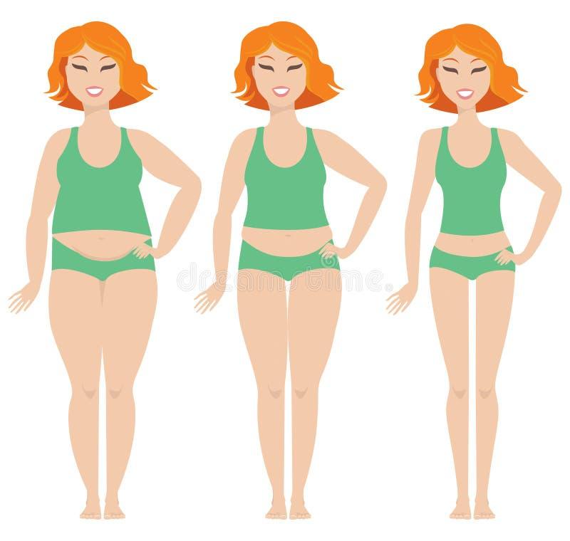 女性减肥变革 免版税库存图片
