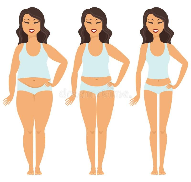 女性减肥变革 库存图片