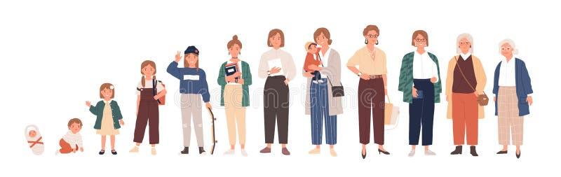 女性生命周期平面矢量图插图 女性人老化阶段、女性成长阶段 从小长大的女孩 皇族释放例证