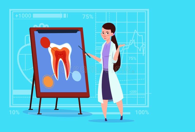 女性医生Dentist Looking在诊所工作者口腔医学医院上的At Tooth 库存例证