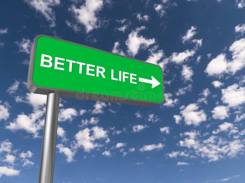 更好的生活标志 免版税库存照片