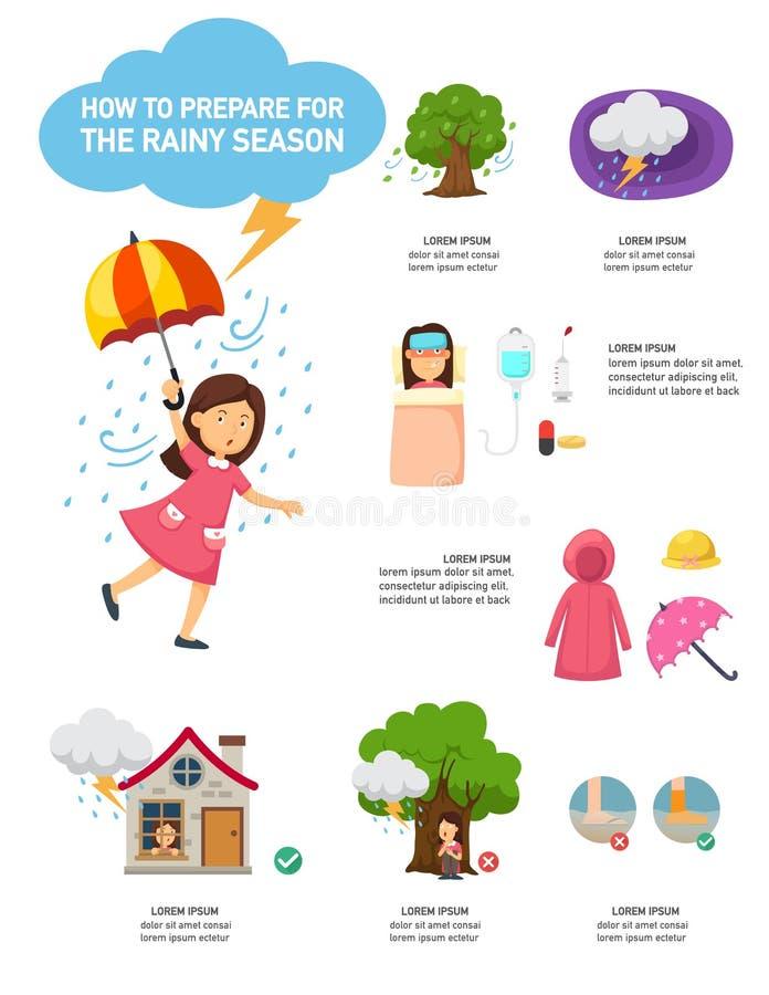 如何为infographic的雨季做准备 皇族释放例证