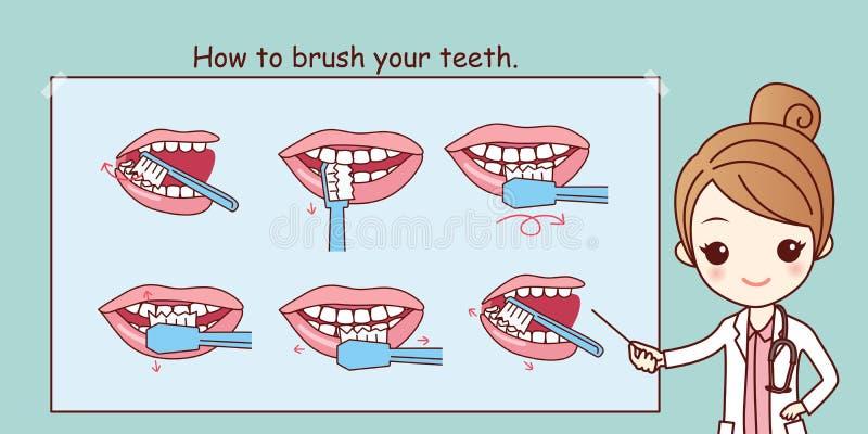 如何刷您的牙, 免版税图库摄影