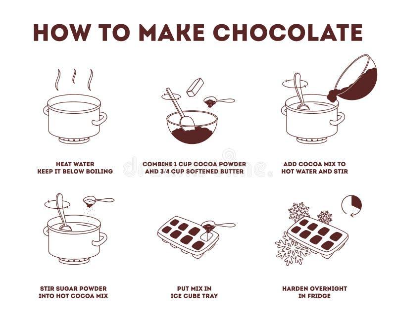 如何在家做巧克力 烹调点心 库存例证