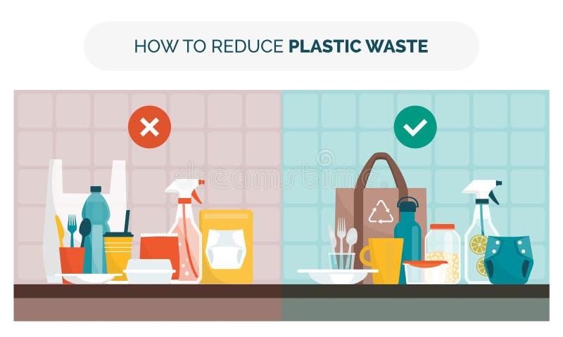 如何在家减少塑料废物 向量例证