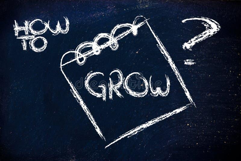 如何增长,在备忘录的消息在黑板 库存照片