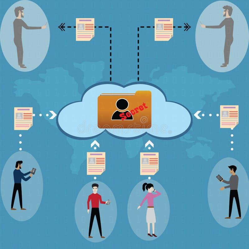 如果用户不使用i,覆盖技术概念,不安全从黑客 库存例证