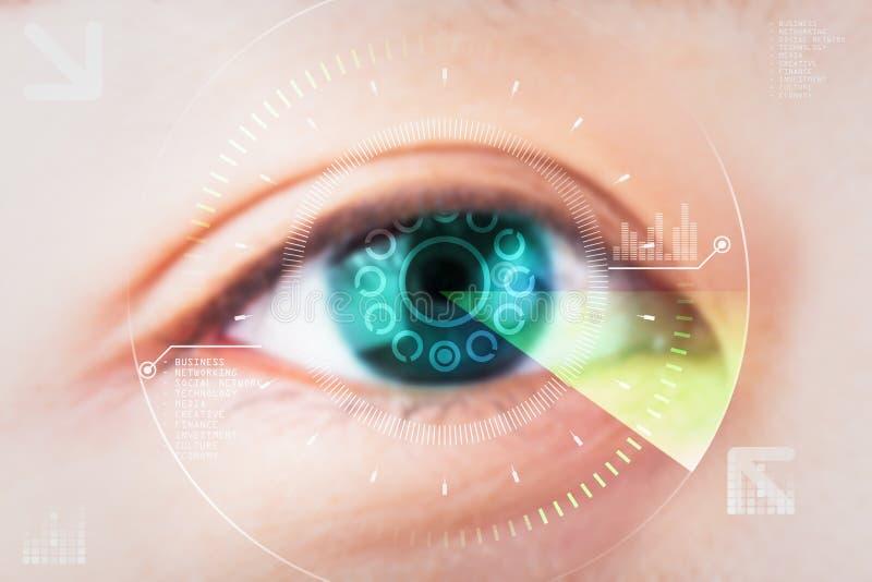 妇女与视觉效果的眼睛技术特写镜头  眼睛catarac 免版税库存图片