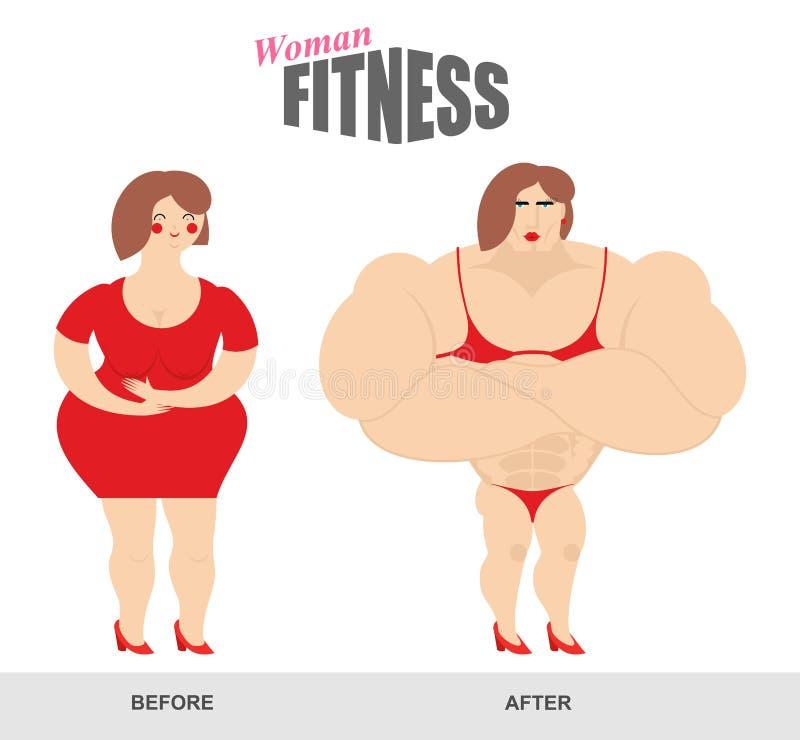 妇女健身 前后妇女身体 向量例证