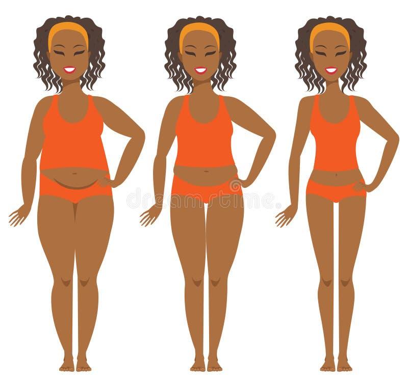 妇女减肥变革 图库摄影