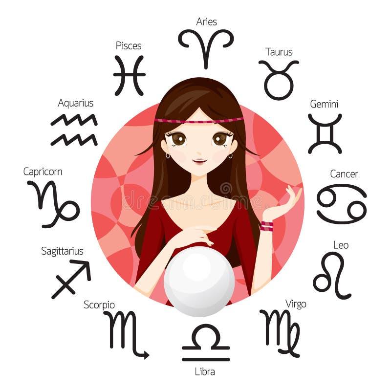 妇女占卜者和水晶球与黄道带标志 向量例证