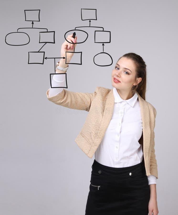 妇女图画流程图,商业运作概念 免版税库存图片