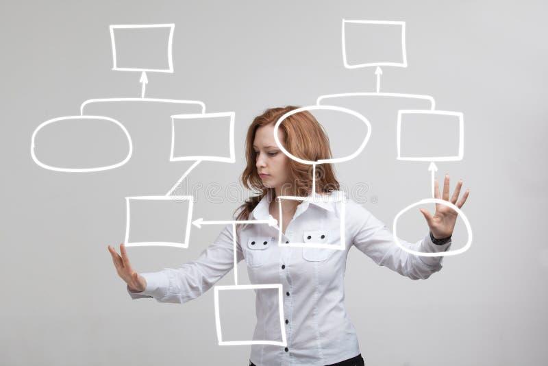 妇女图画流程图,商业运作概念 库存图片