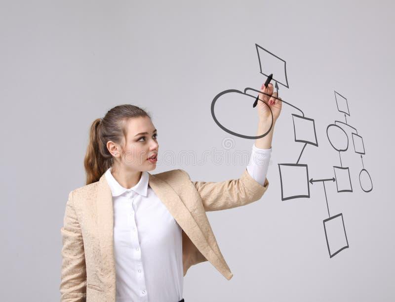 妇女图画流程图,商业运作概念 免版税图库摄影