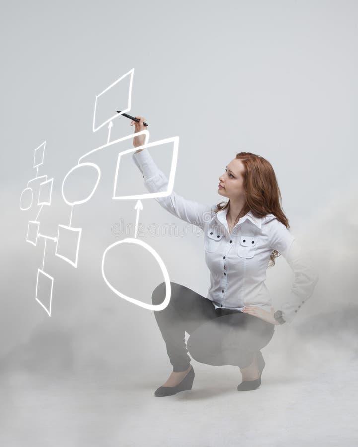 妇女图画流程图,商业运作概念 库存照片
