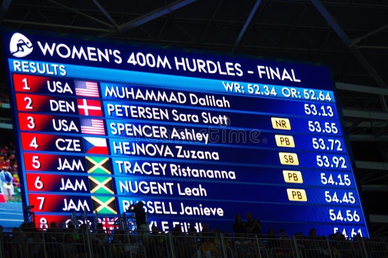 妇女在Rio2016奥林匹克的` s 400m障碍的结果 免版税库存照片