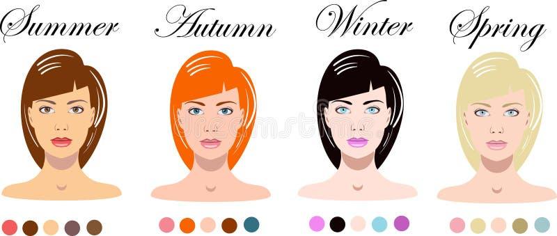 妇女季节性颜色键入出现 与相当女性面孔的infographics 库存例证