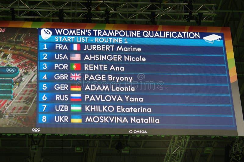 妇女的在Rio2016的绷床资格 库存照片