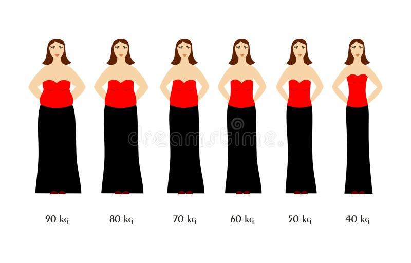 妇女稀薄增长 向量例证
