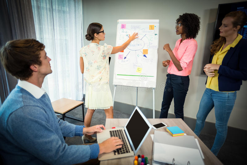 妇女谈论在白板的流程图与工友 免版税库存照片
