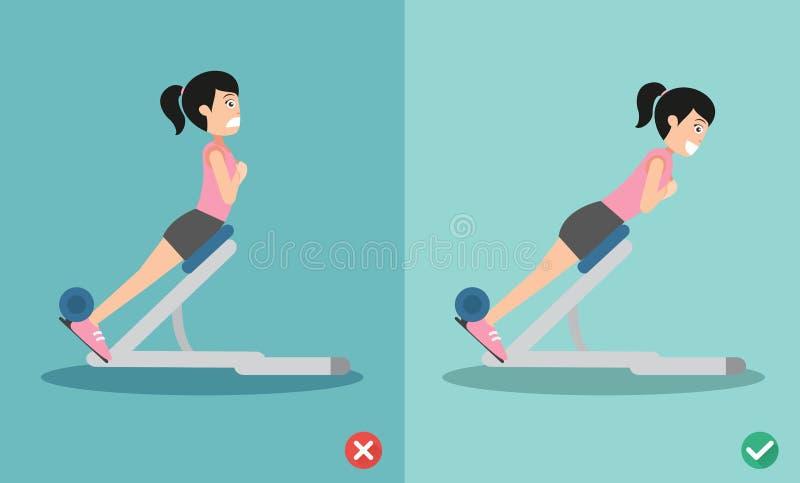 妇女错误和正确的引伸姿势 库存例证