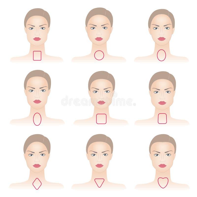 妇女面孔形状与线的 库存例证