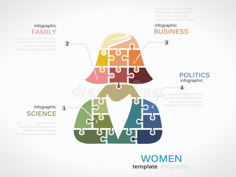 妇女 向量例证