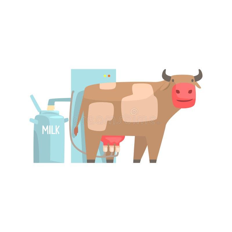 威胁挤奶设备,机械化挤奶设备动画片传染媒介例证 库存例证