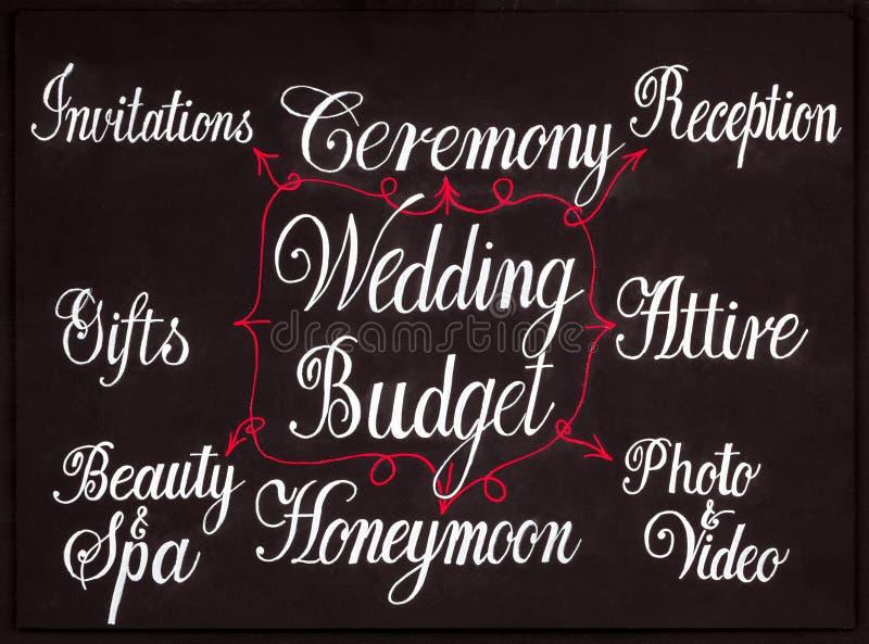 婚礼预算mindmap概念 向量例证