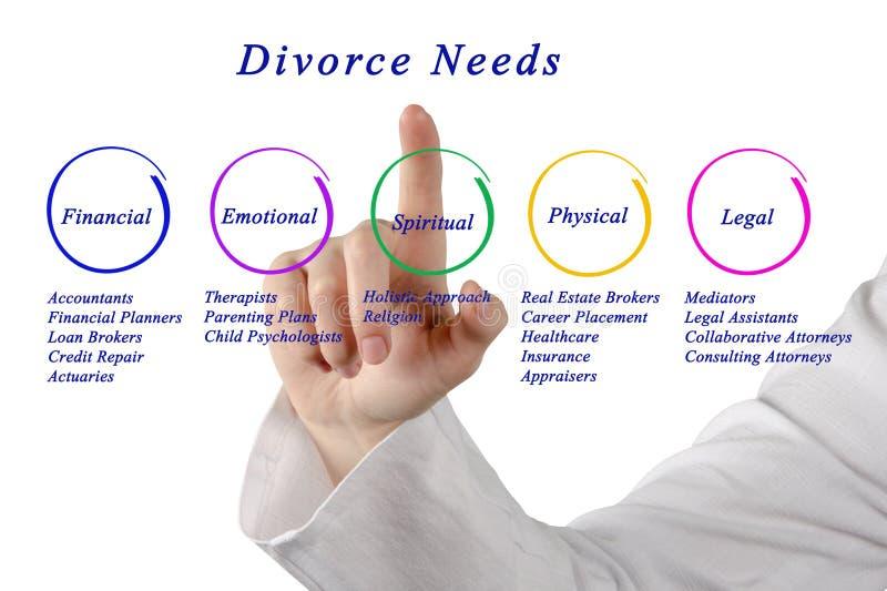 离婚需要图  图库摄影