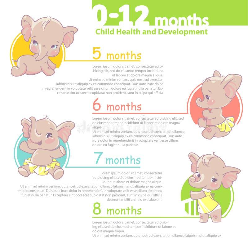 婴孩发展集合 库存例证