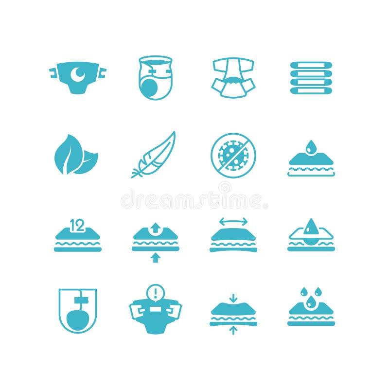 婴孩尿布生产特征象 软,干燥,舒展,与吸收体传染媒介标志的适于吸入的尿布 库存例证