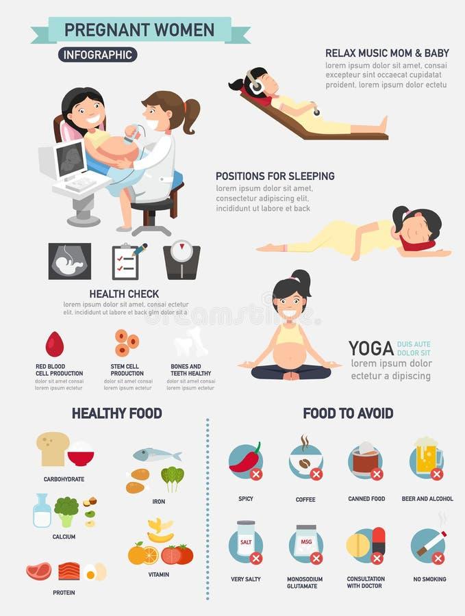 孕妇infographics 向量例证