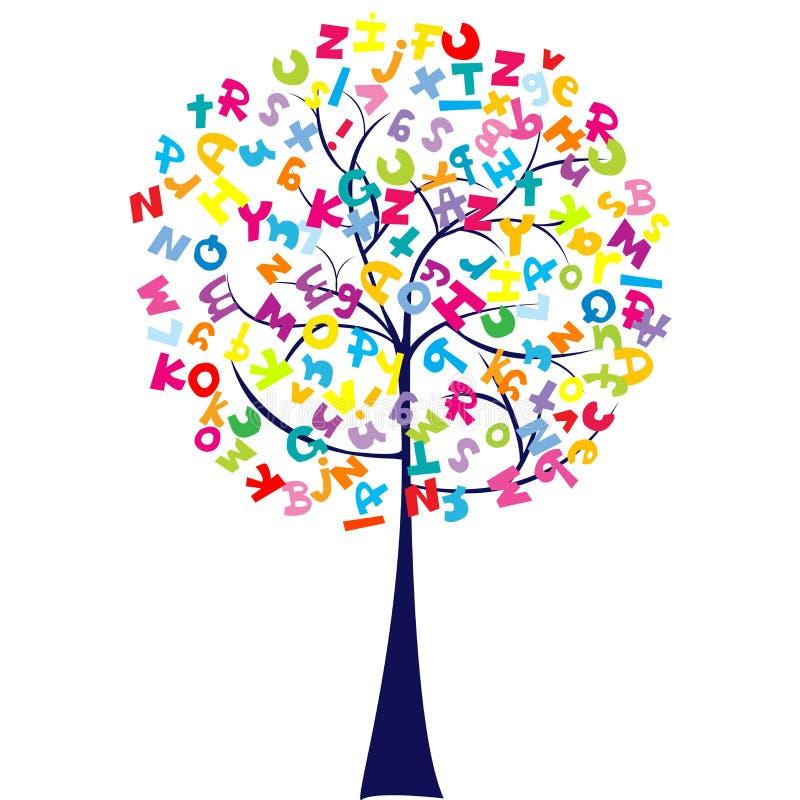 字母表在结构树上写字 皇族释放例证