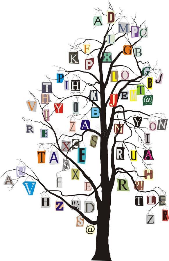 字母表结构树 向量例证