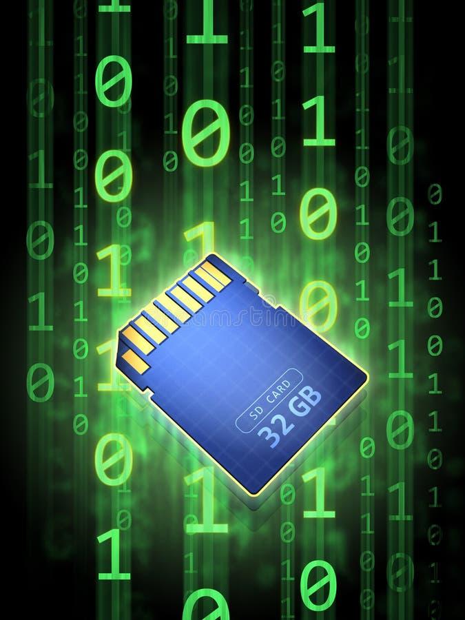 存储卡 向量例证