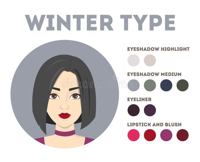 季节性颜色分析 冬天类型 妇女的小册子 向量例证