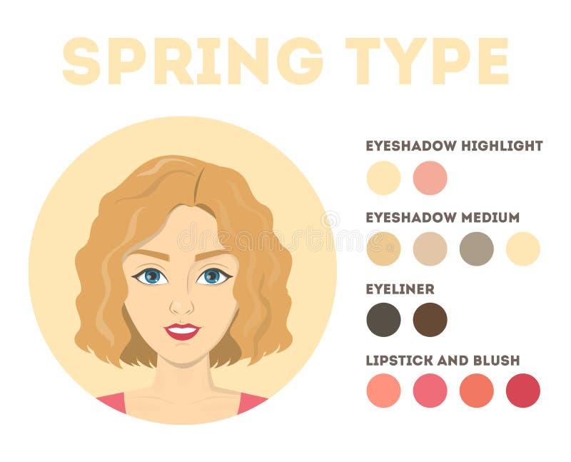 季节性颜色分析 春天stype 妇女的小册子 皇族释放例证