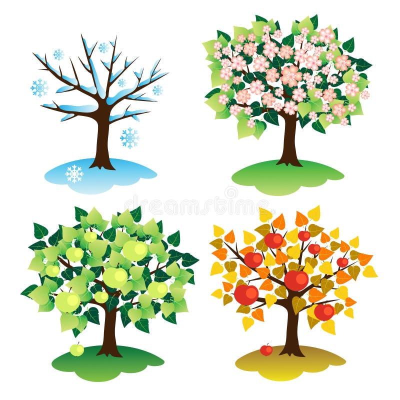 季节结构树 皇族释放例证