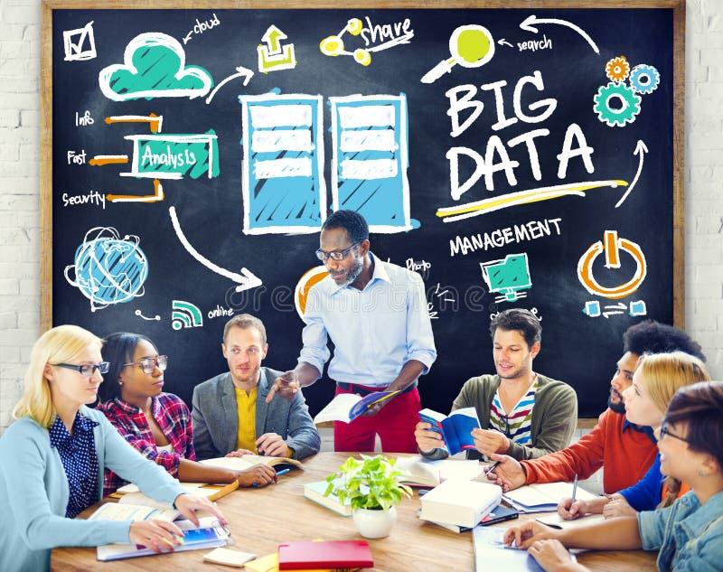 学习概念的变化大数据知识信息 免版税库存照片