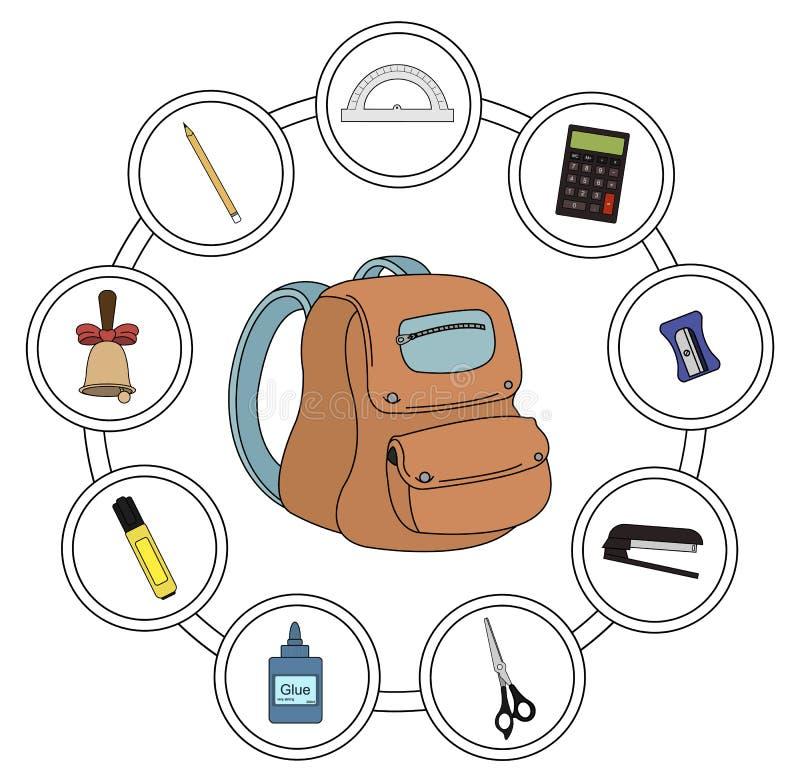 学校背包内容 向量例证