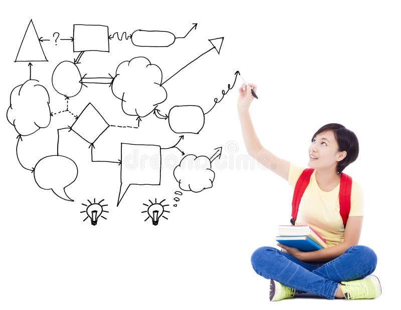 年轻学生女孩手凹道想法和分析概念用图解法表示 免版税库存照片