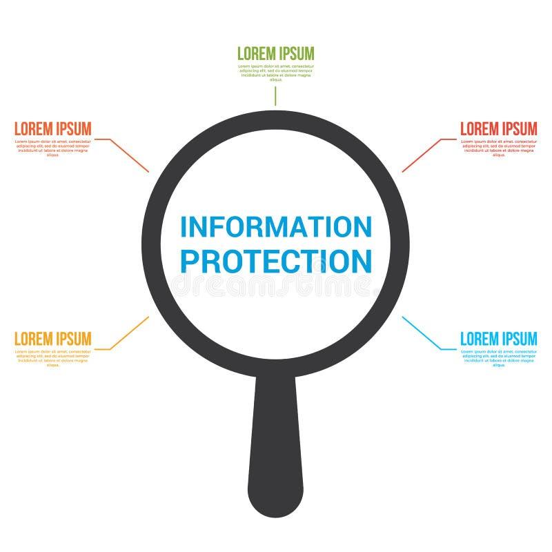 安全概念:与词信息保护的扩大化的光学玻璃 皇族释放例证