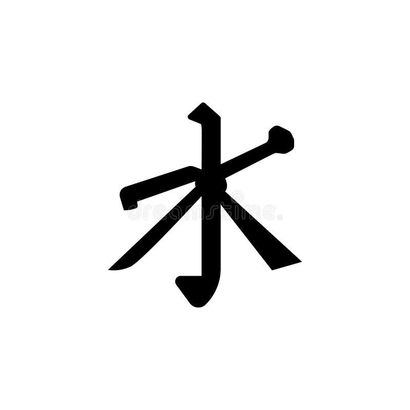宗教标志,儒教象 宗教标志例证的元素 标志和标志象可以为网,商标使用, 向量例证