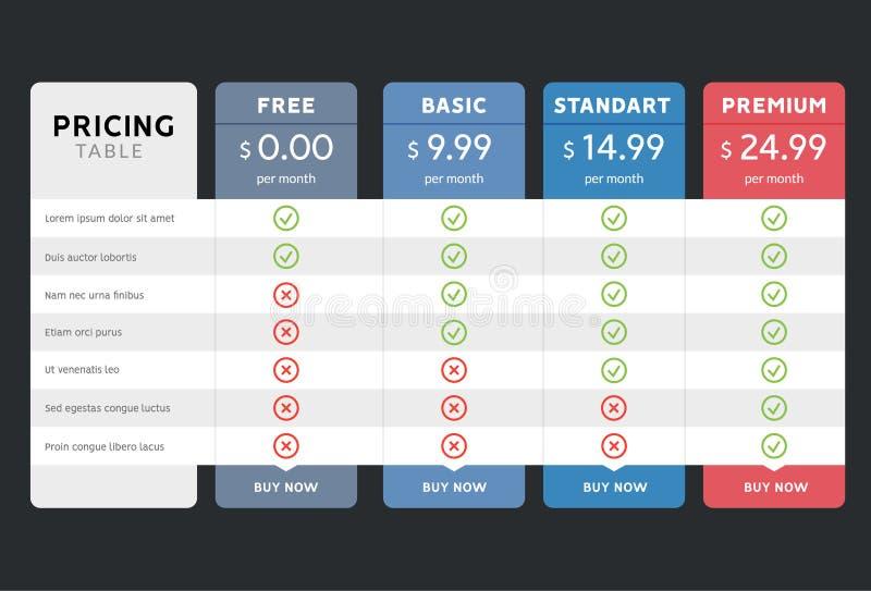 定价事务的桌设计 价格计划网络主持或服务 表关税图比较  库存例证