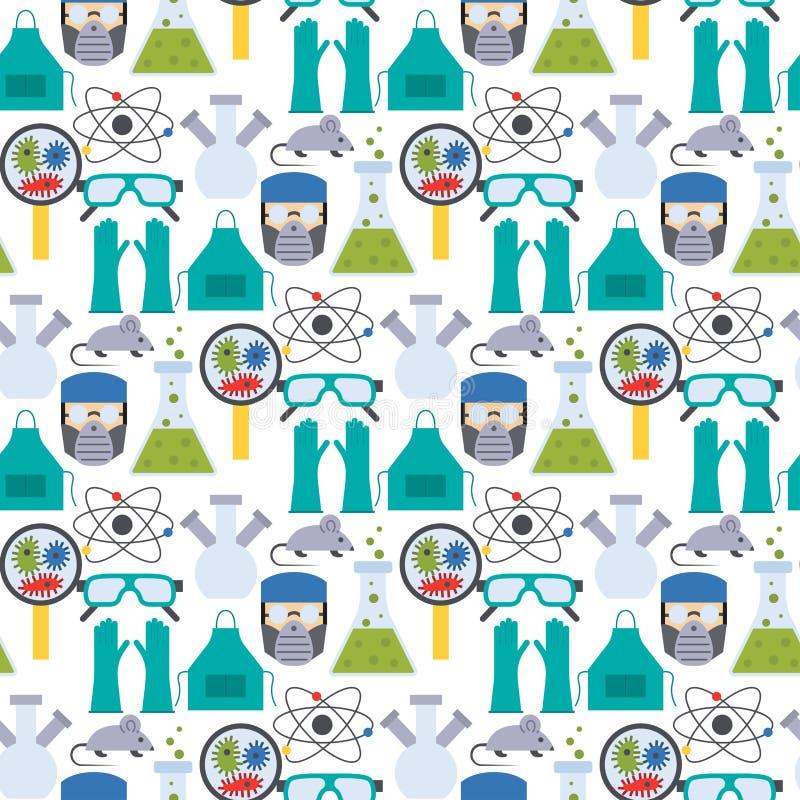 实验室化工测试医学实验室科学生物科学化学无缝的样式背景传染媒介 向量例证