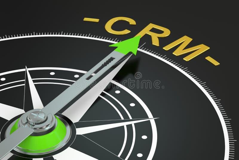 客户关系管理指南针概念, 3dg 皇族释放例证