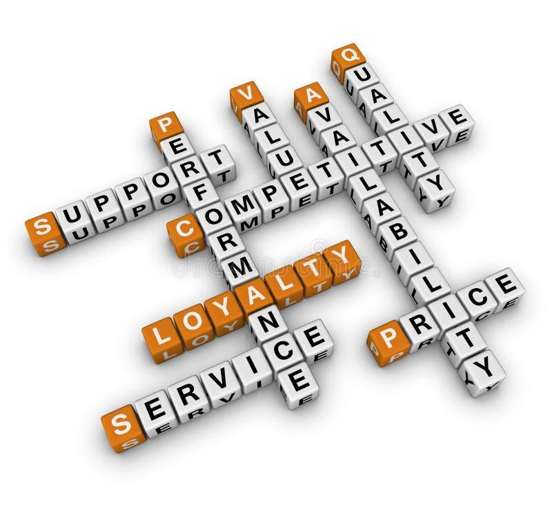 客户忠诚度 向量例证