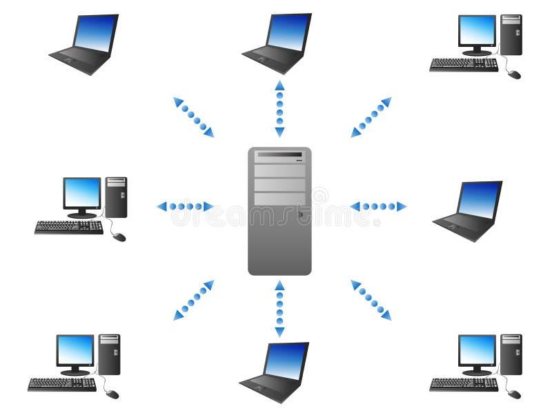 客户机通信服务器 库存例证