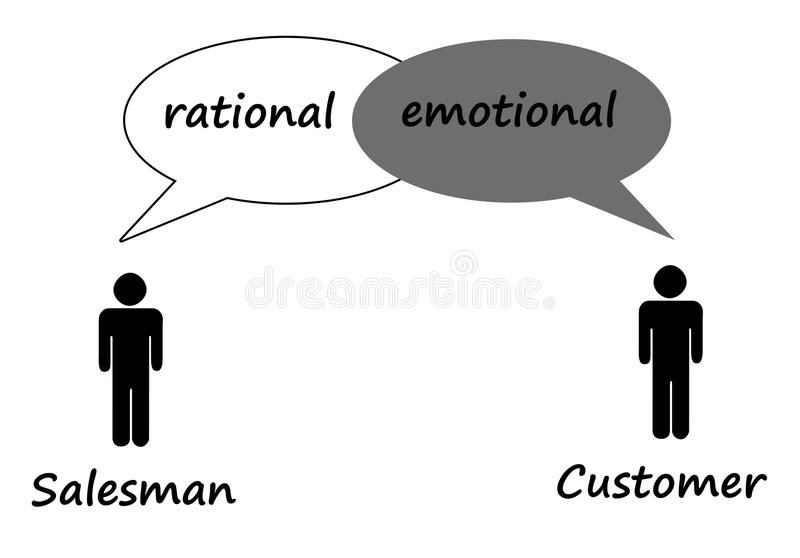 客户销售人员 向量例证